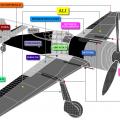 Anatomia di un aereo